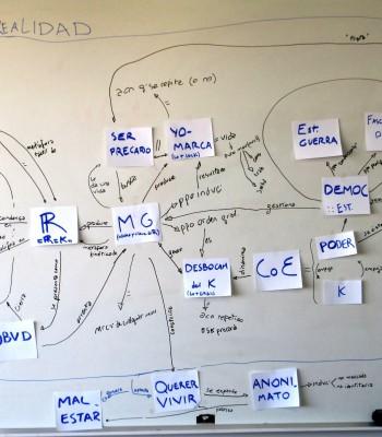 12-10-10-LFHT-Mapa-conceptual-del-Breve-Tratado-para-Atacar-la-R-cap.-2-a-8