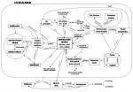 """La Realidad: Mapa conceptual del """"Breve tratado para atacar la realidad"""" (López Petit)"""