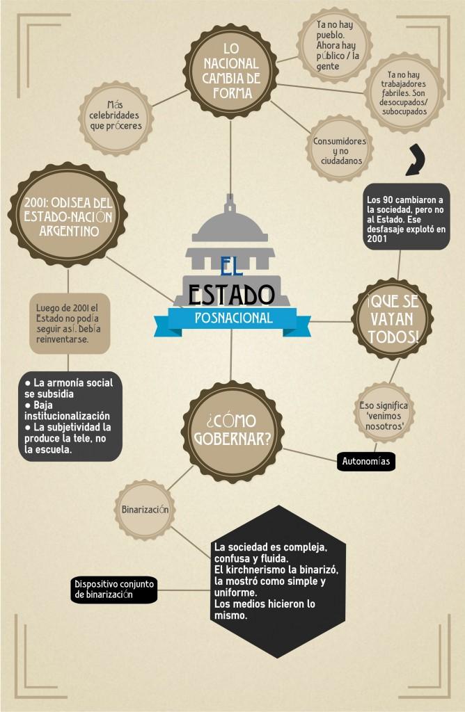 el-estado-posnacional-segun-lautaro-lescano-1