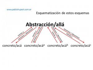 8 abstracción allá