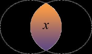 conjuncion-logica-en-teoria-de-conjuntos