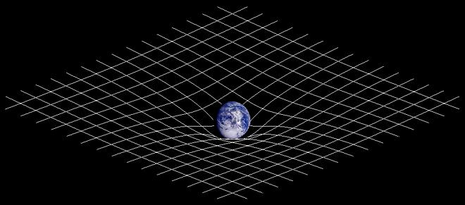 Red espacio-tiempo